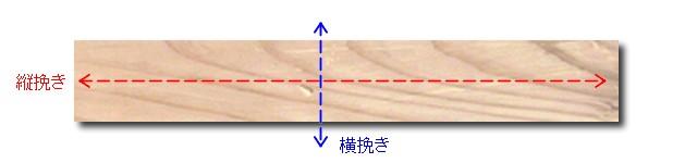 木目と縦挽き/横挽きの関係