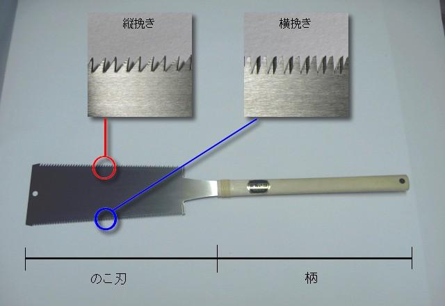 両刃ののこぎりの基本