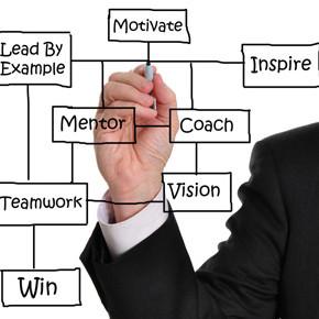 会社はチームと信じるなら - 『経営者に贈る5つの質問』