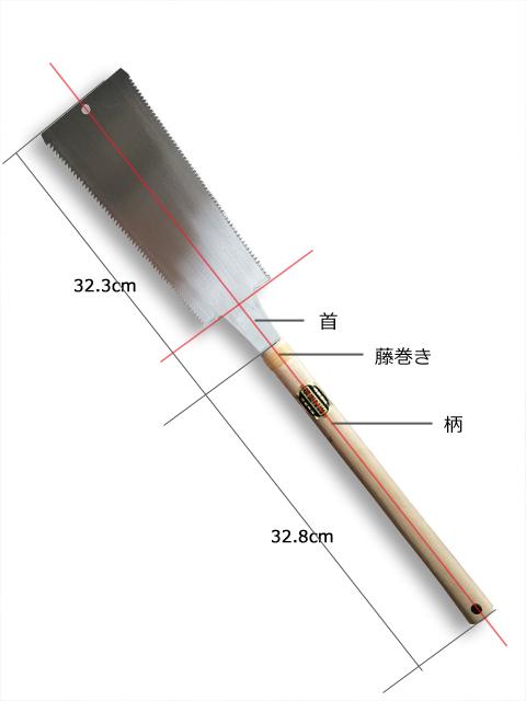 両刃のこぎりの形とバランス