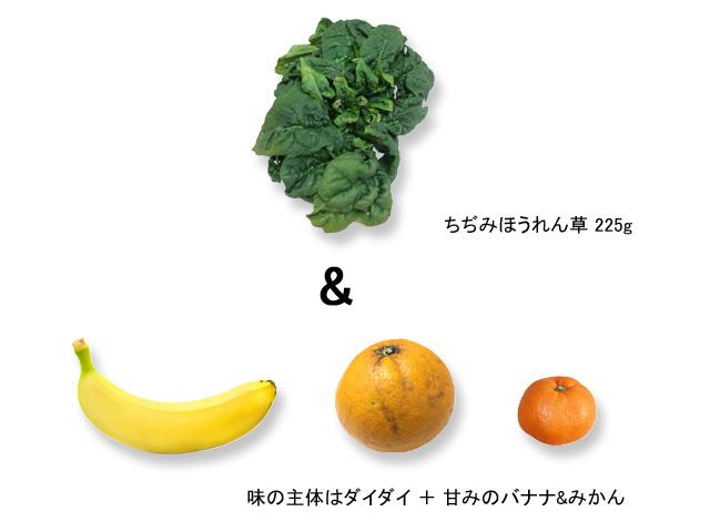 レシピ_ちぢじほうれん草とダイダイ