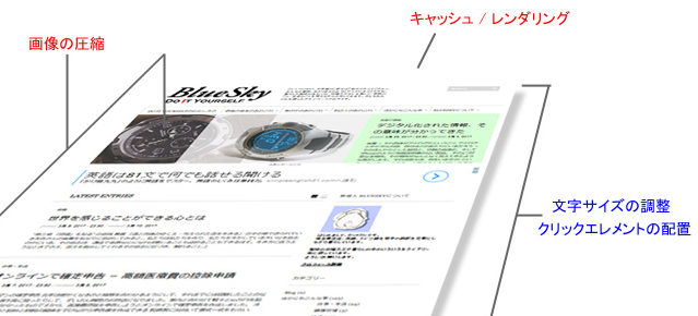 idea to design my website page