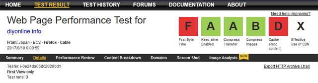 webpagetest-test-result-header-information