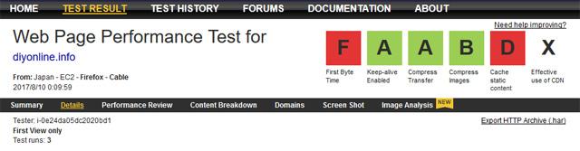 webpagetest-test-result-header-information