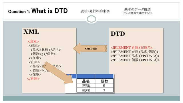Slide-of-PowerPoint