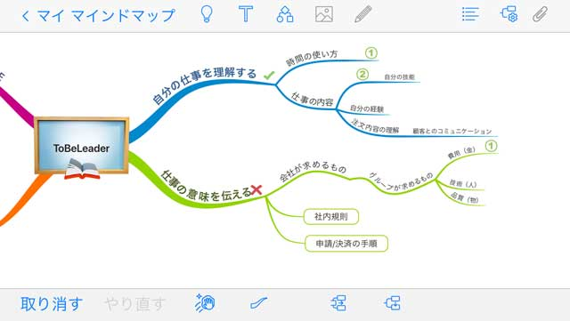 example-of-imindmap-mapping