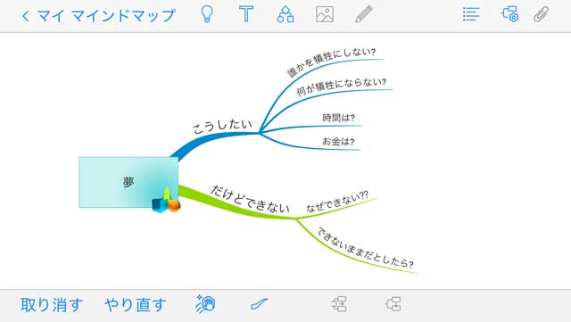 example-of-thinking-with-mindmap