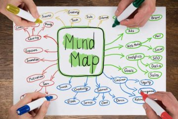 true-style-of-mindmap