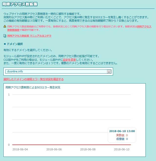 error-report-by-lolipop