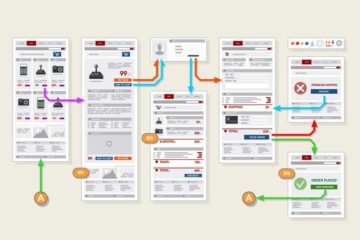 sitemap-is-essential-material-for-your-site