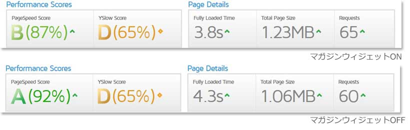 with-or-without-MagazineWidget