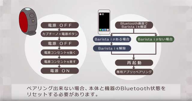How-to-reset-bluetooth-connection-on-barista